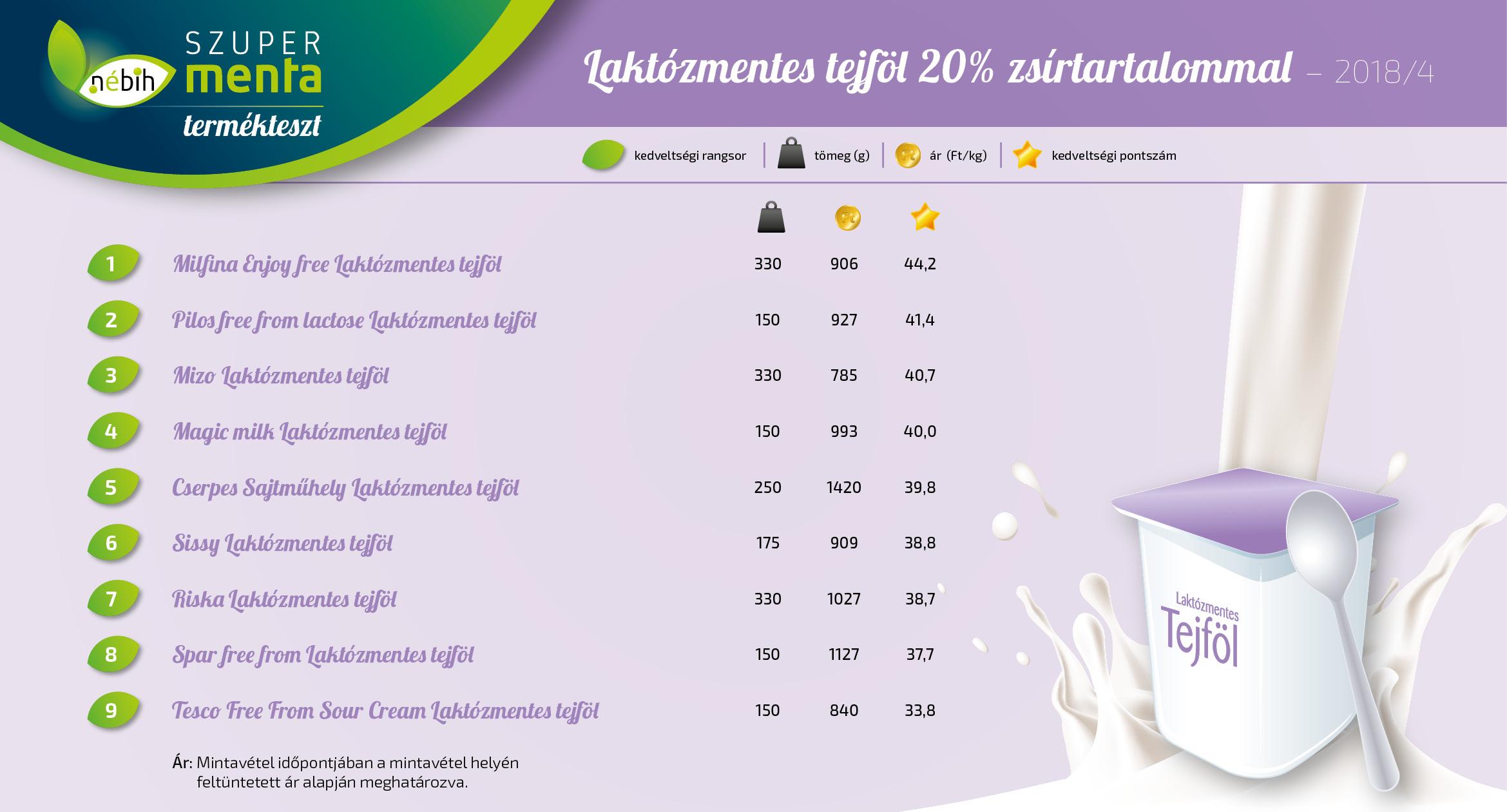 laktózmentes tejföl