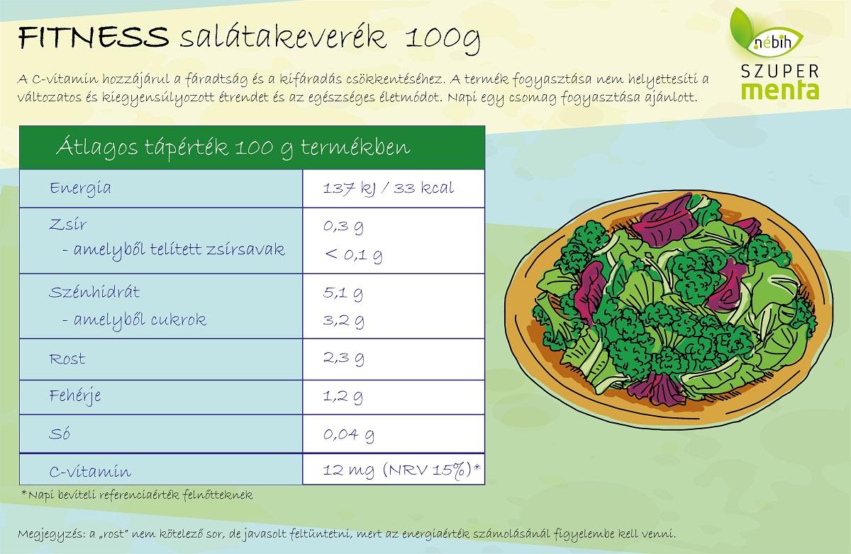 salátakeverék