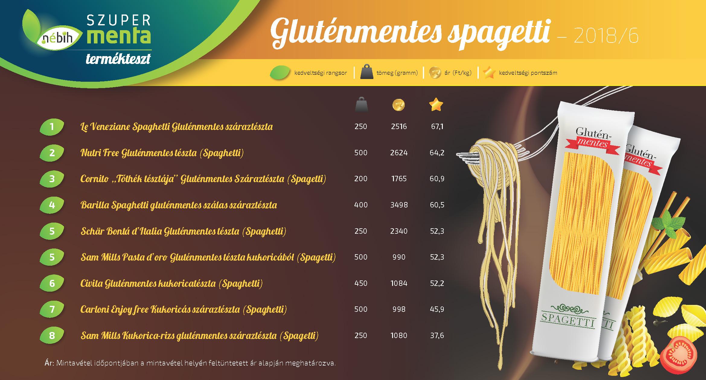 gluténmentes spagetti