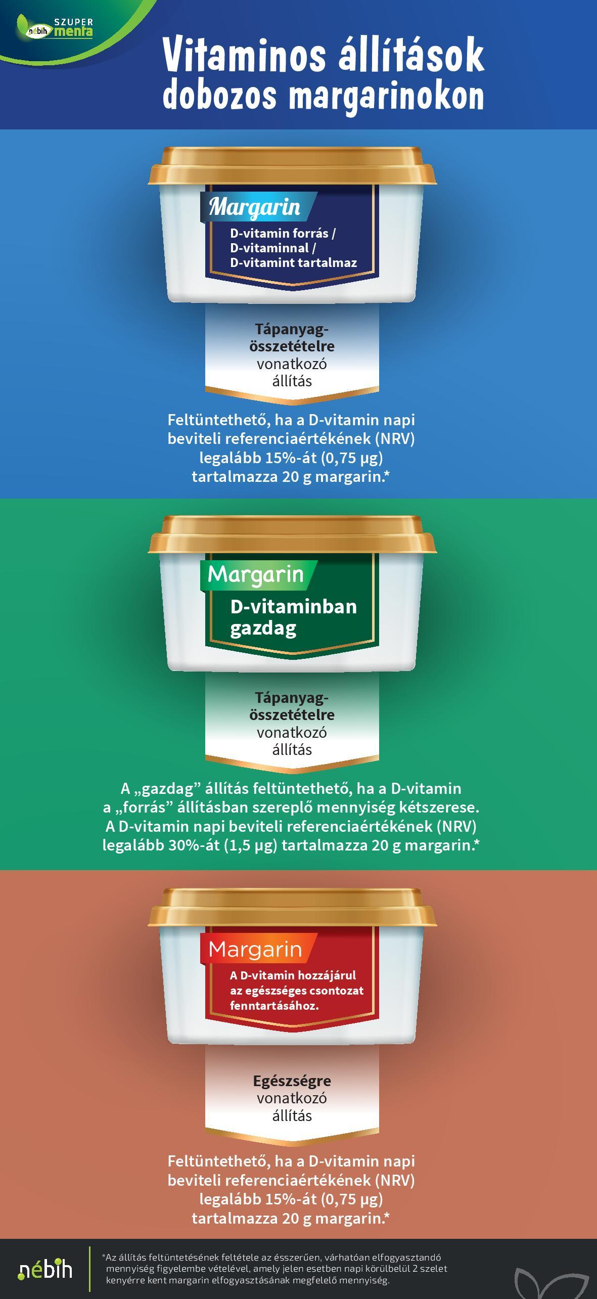 margarinok vitamin